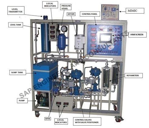 Plc Based Multiprocess Control Trainer