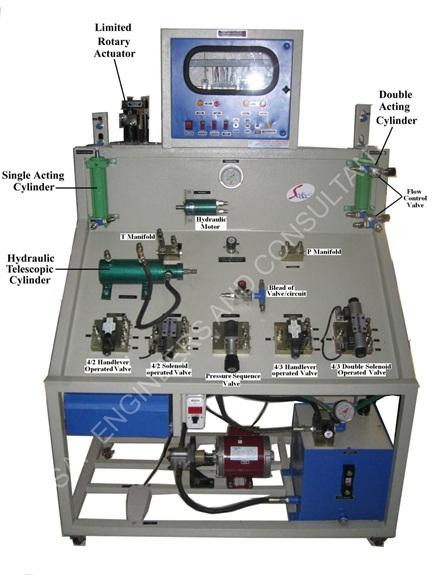 Electro Hydraulic trainer | plc based hydraulic trainer | hydraulic